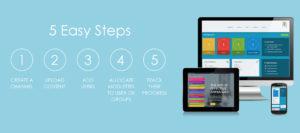 Modlettes-5-steps